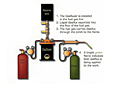 Gasfluxer® Brazing Equipment - 3